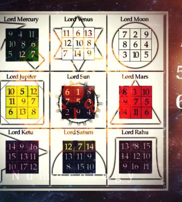 Нумерологический гороскоп. Мастер-класс